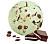 mintchokladglass