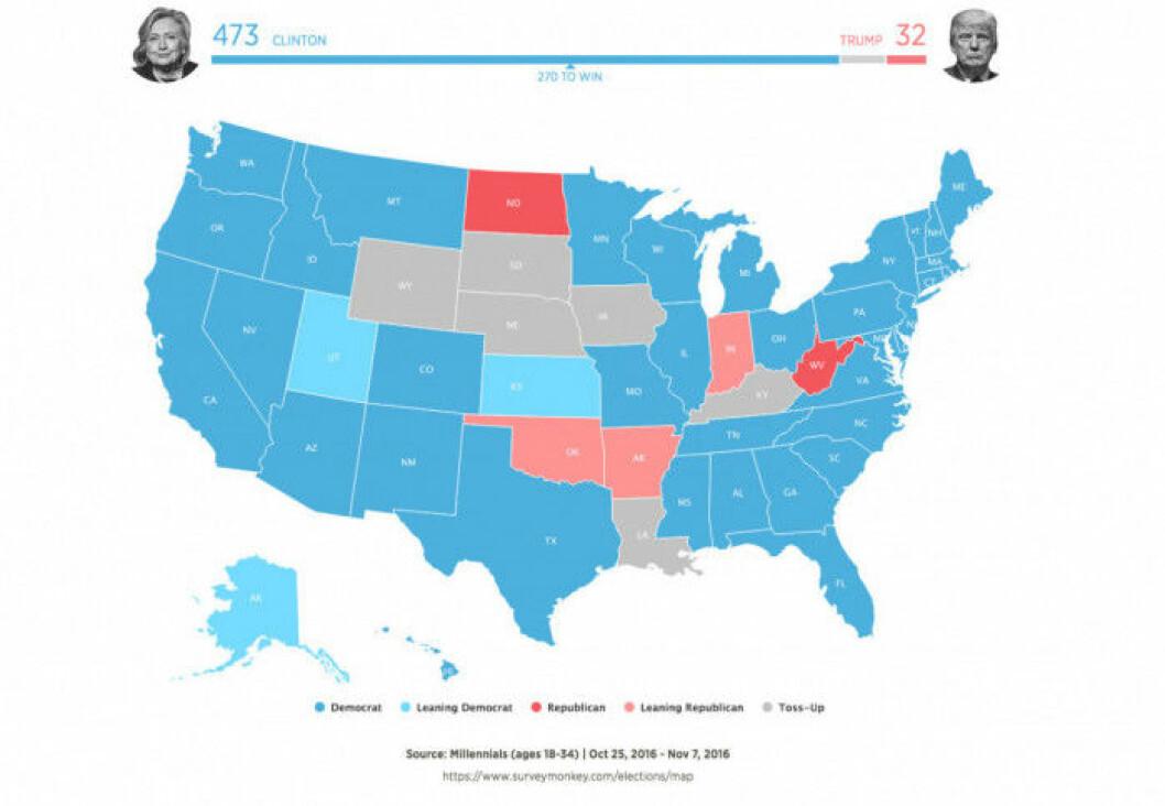 presidentval-millenials