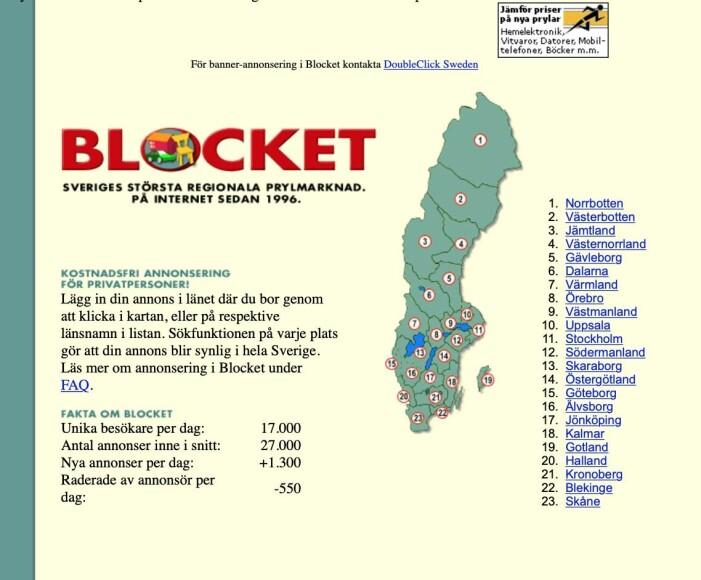 Blocket 2001