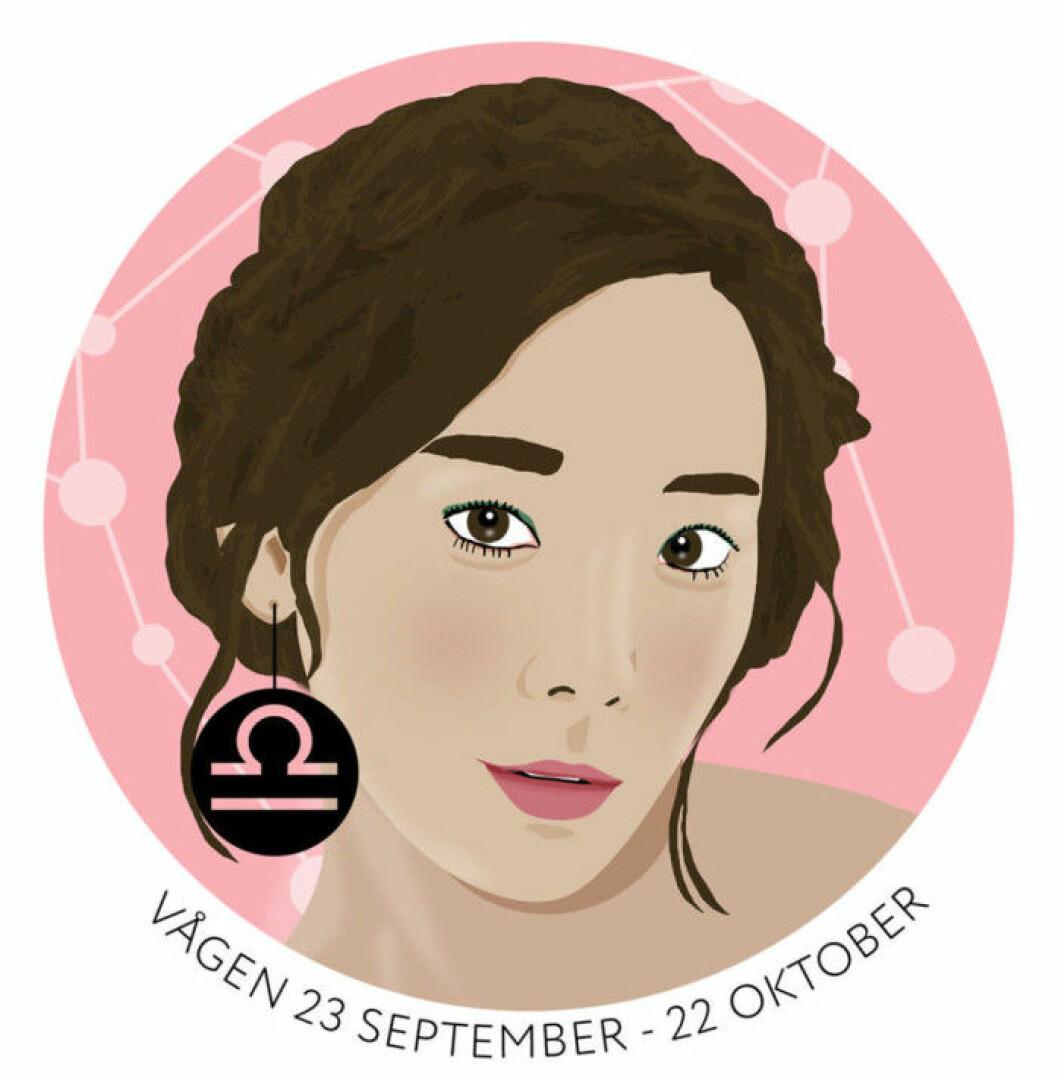 Horoskop vågen vecka 12
